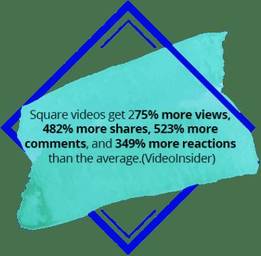 Facebook video ads creator