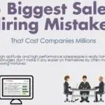 [Infographic] 5 Biggest Sales Hiring Mistakes That Cost Companies Millions!