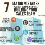 7 Major Mistakes You May Be Making While Building Your Sales Team [Infographic]