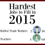 Why Sales Jobs Were Ranked #4 Among the Hardest Jobs to Fill