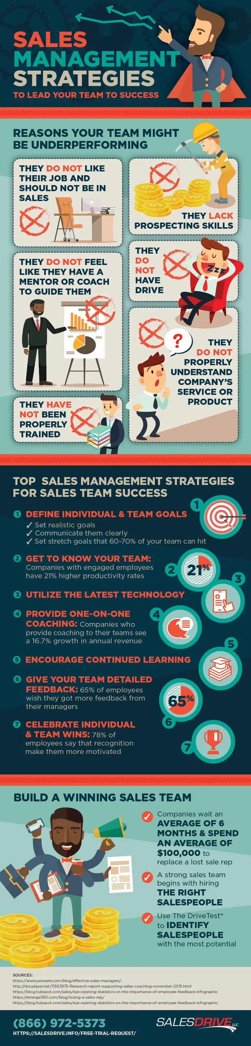 expert-sales-management-strategies
