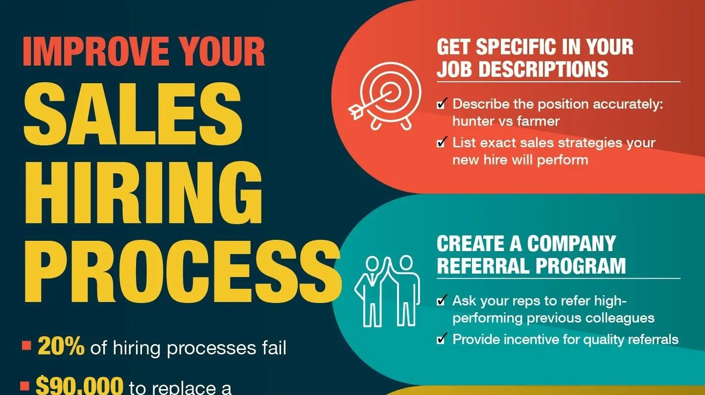 infographic-preview-improve-sales-hiring-process