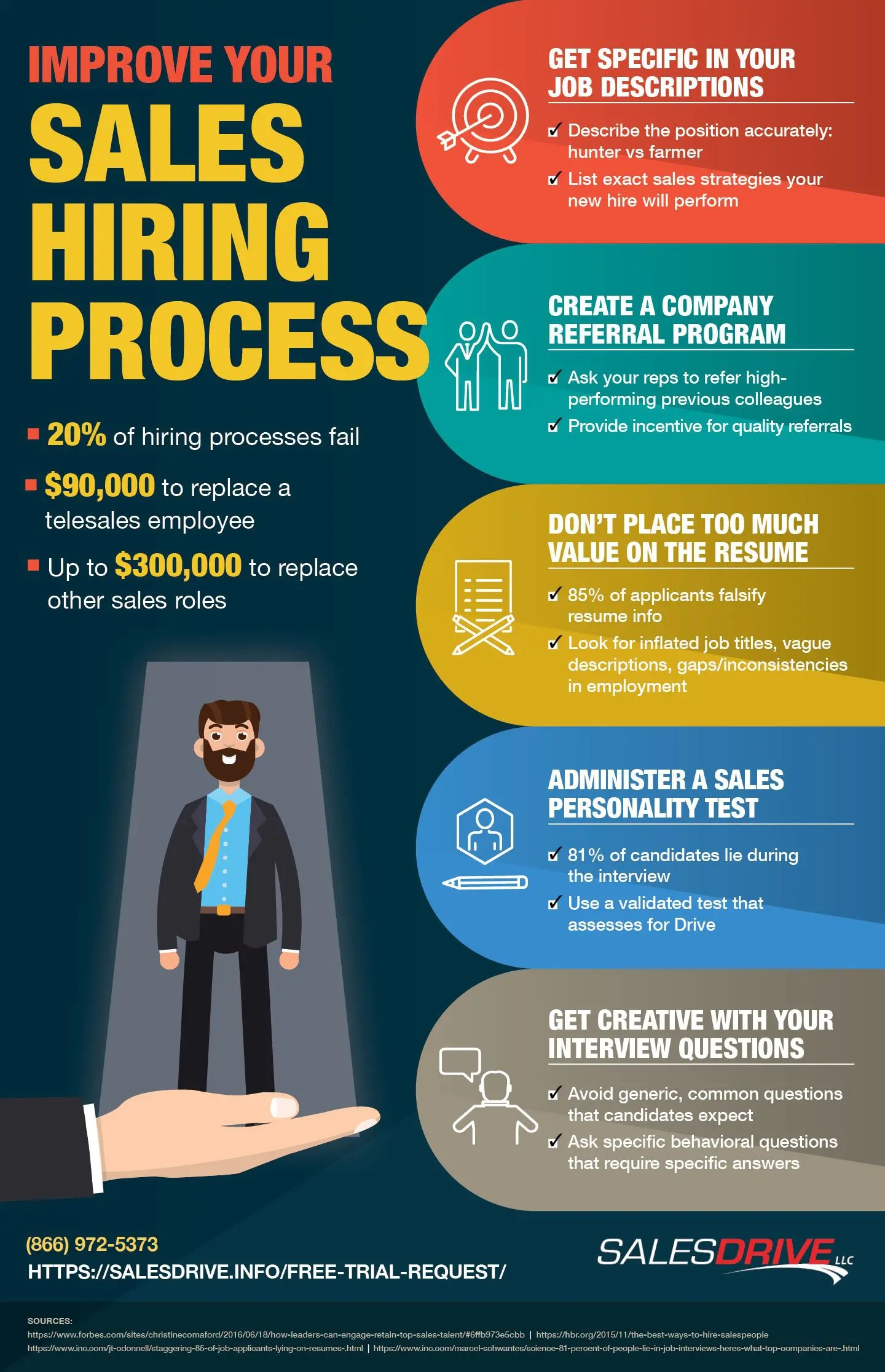 How to Dramatically Improve Your Sales Hiring Process