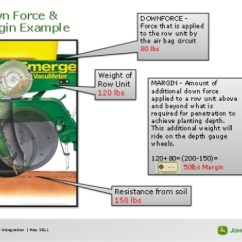 John Deere 4230 Wiring Diagram Outlet To Switch Light 1790 Hydraulic Requirements Diagrams - Schemes