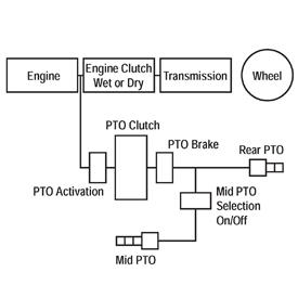 Control Panel Flow Diagram I/O Diagram Wiring Diagram ~ Odicis