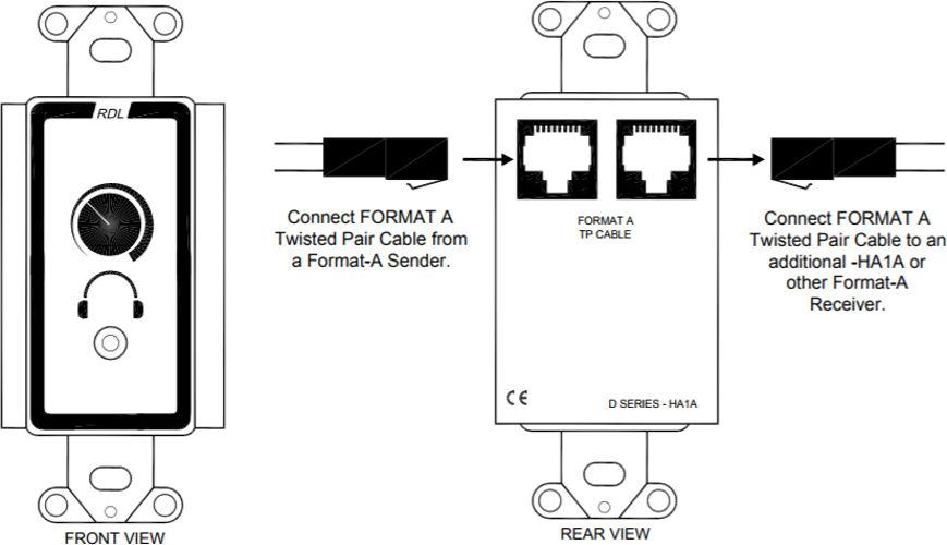 RDL D-HA1A Series HA1A Format A Stereo Headphone Amplifier