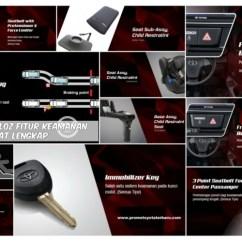 Fitur Grand New Veloz 1.3 Avanza Hitam Info Harga Mobil Toyota Grandnew 1 5 A T Baru Di Area Dashboard Mesin