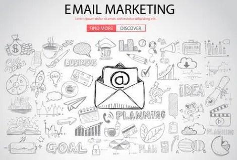 mailmarketing