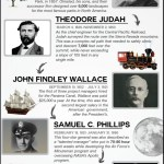 Project Managers in American History