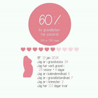 60procent