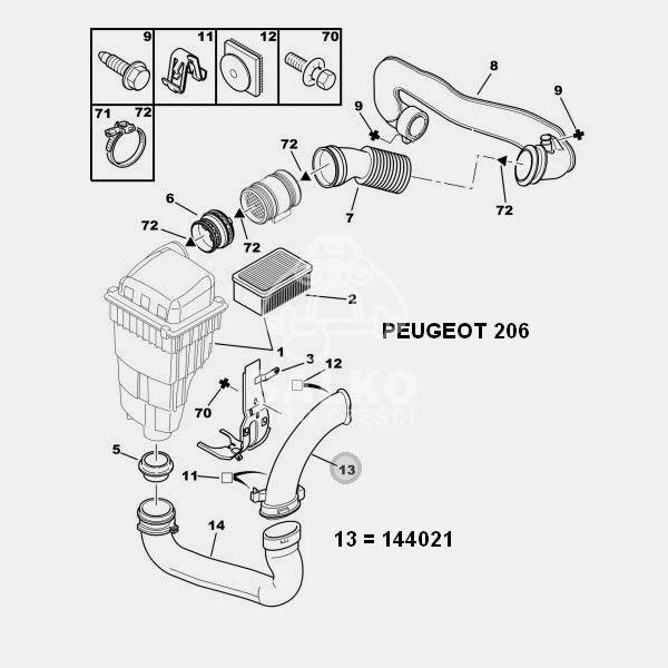 przewód powietrza Peugeot 206 1,1/1,4/1,9D wlot do pasa