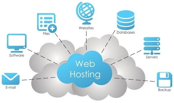 How Can Web Hosting Choices Impact Your Digital Marketing Campaign -  Blogging Junction