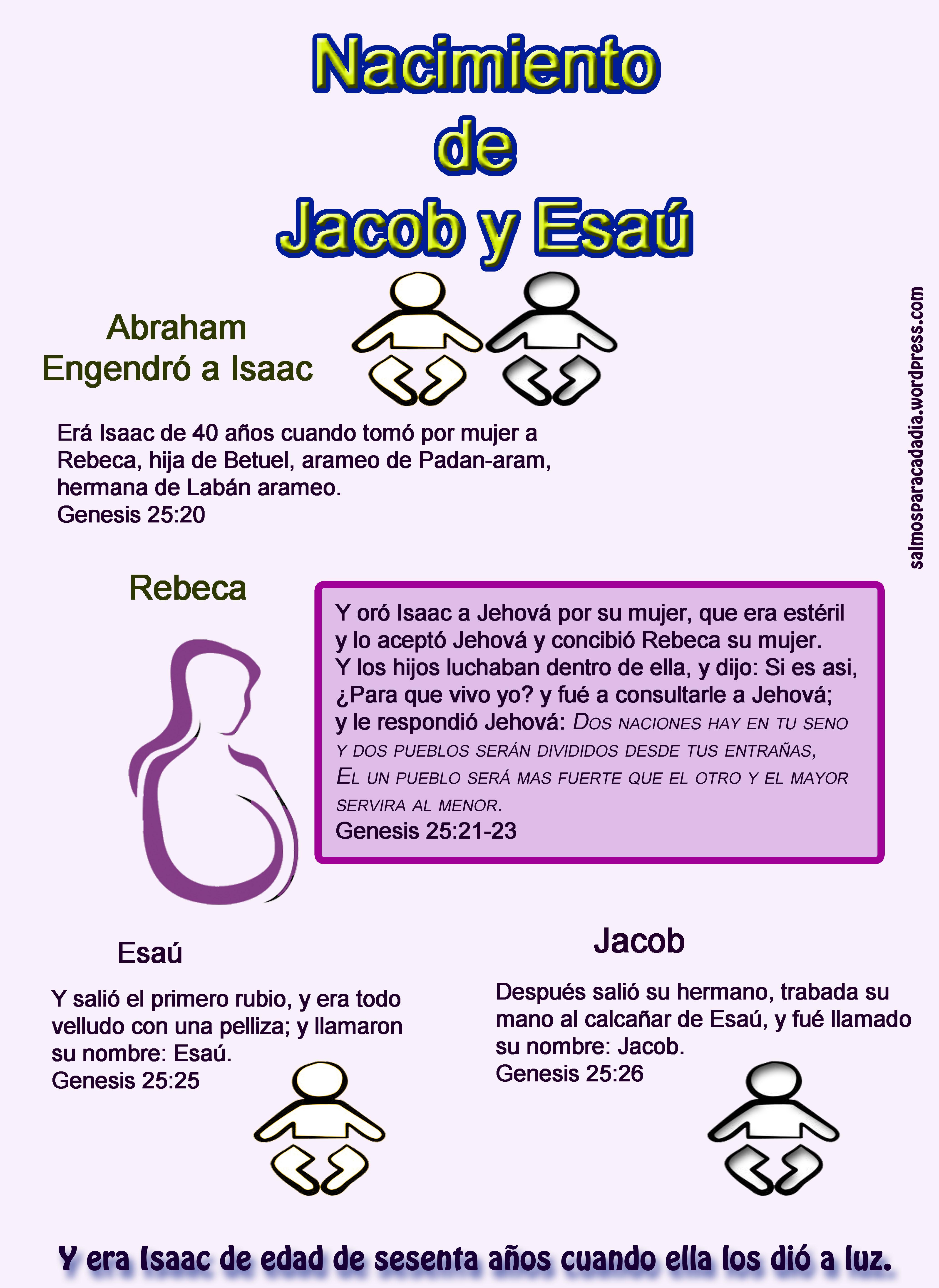 Nacimiento De Josue Y Esau
