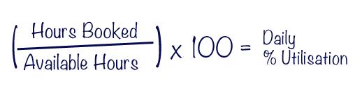 Formula for Daily Utilisation