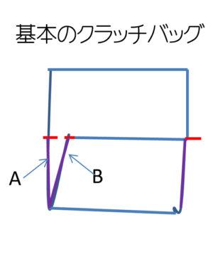 クラッチバッグの図面2