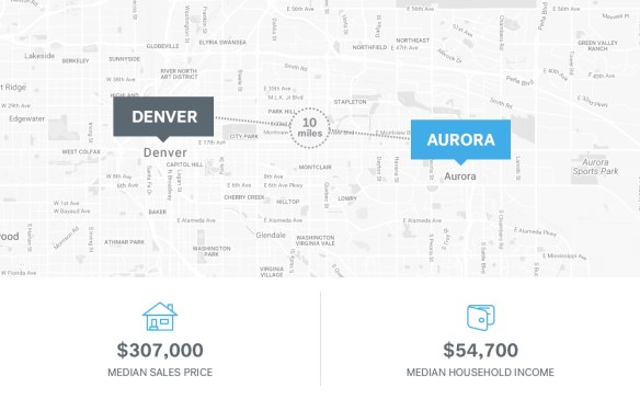 The best places to live near tech companies in Denver, Colorado