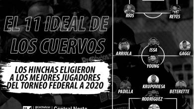 Photo of Fútbol: El Central Norte ideal para los hinchas