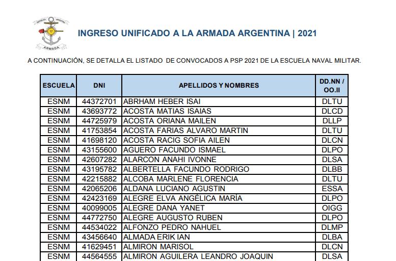 Conocé el listado de ingresantes a la Armada Argentina 2021