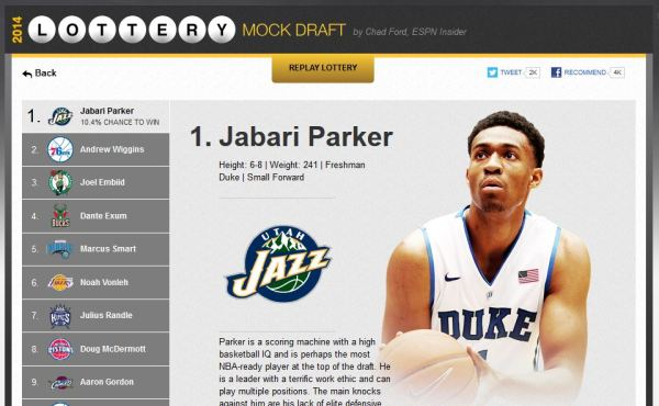 ESPN / Chad Ford Lottery Mock Draft