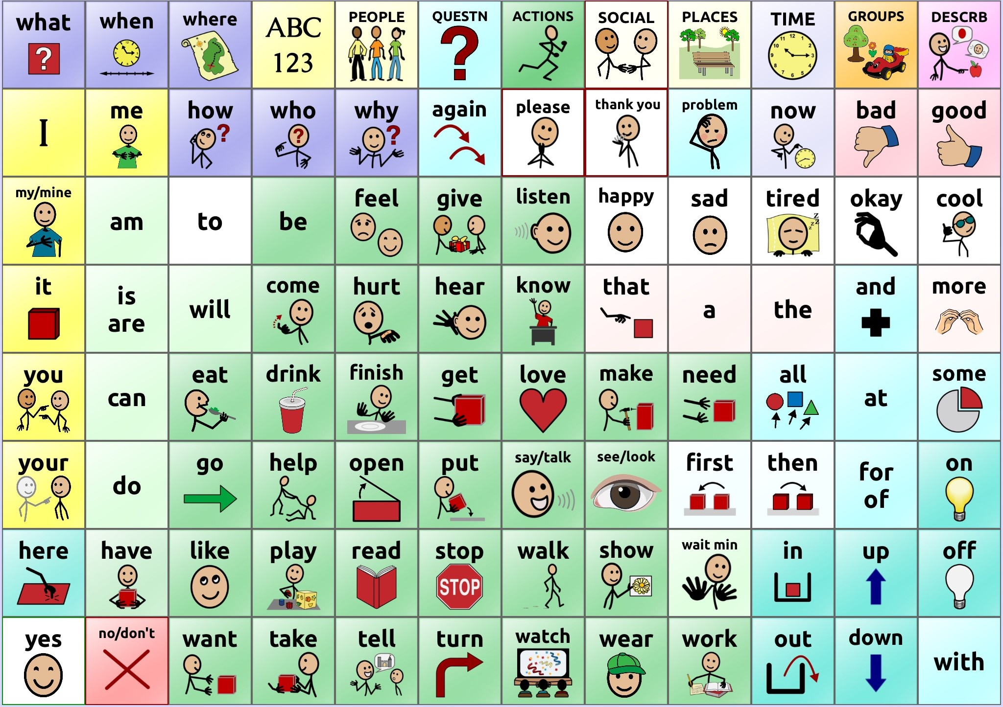 Free Printable Patient Communication Board