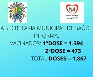 v-29-marco-300x251 Boletim de vacinação contra Covid-19 (29/03/2021)