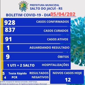 05-abril-300x300 Boletim Covid-19 (05/04/2021)