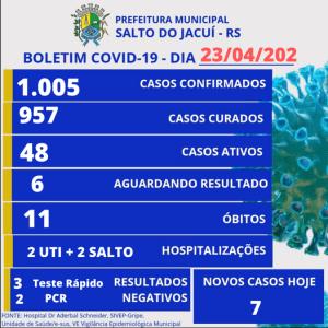 23-abril-300x300 Boletim informativo Covid-19 (23/04/2021)
