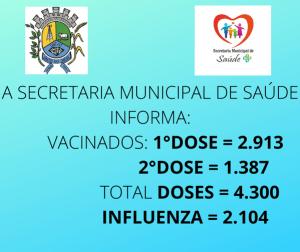 v-01-junho-2021-300x252 Boletim informativo de vacinação contra Covid-19 e Influenza (1º/06/2021)