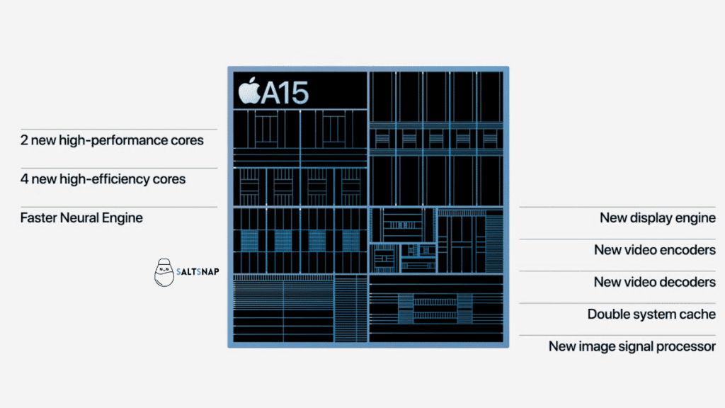 Apple Iphone launch event A15 Bionic chip