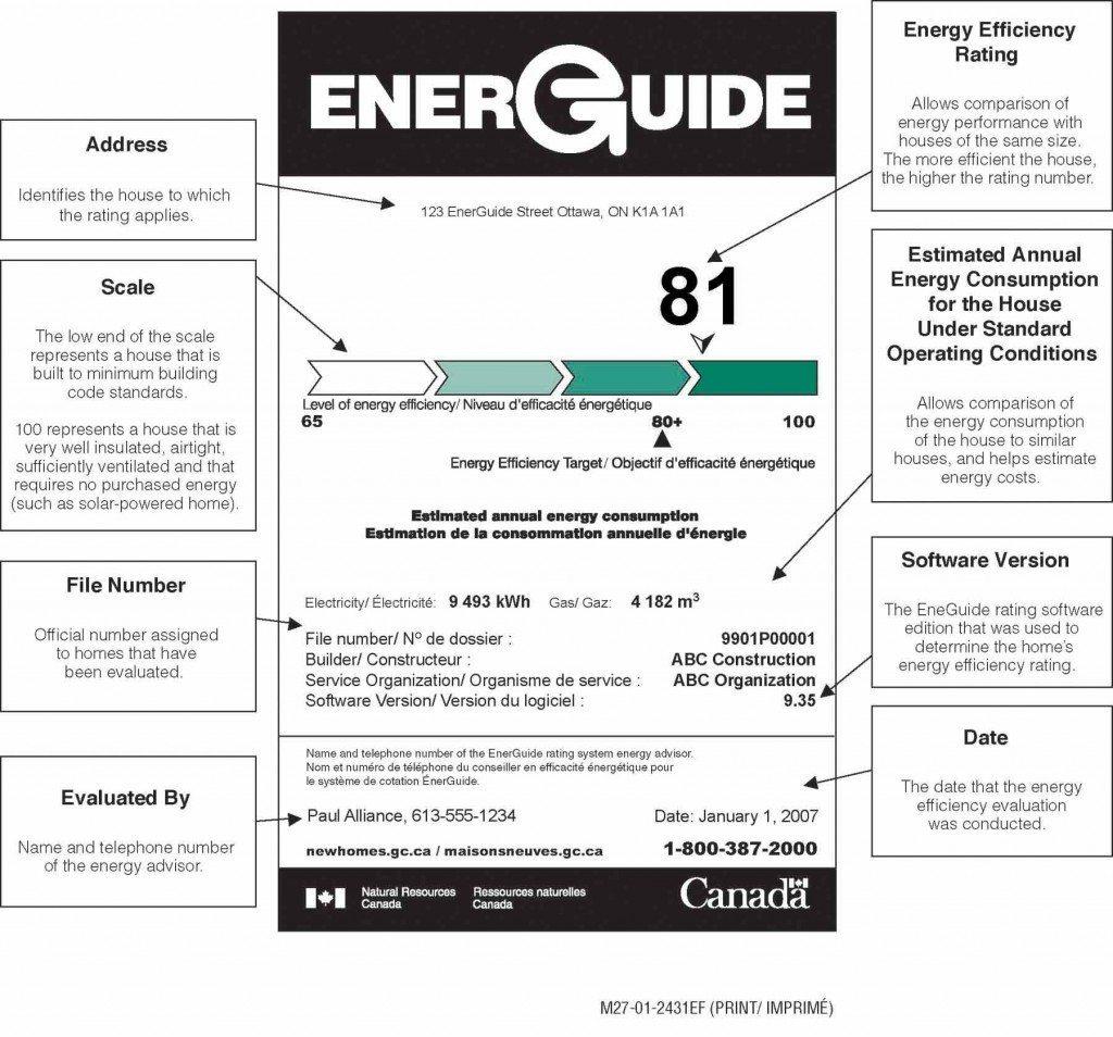 Energuide Live Smart BC