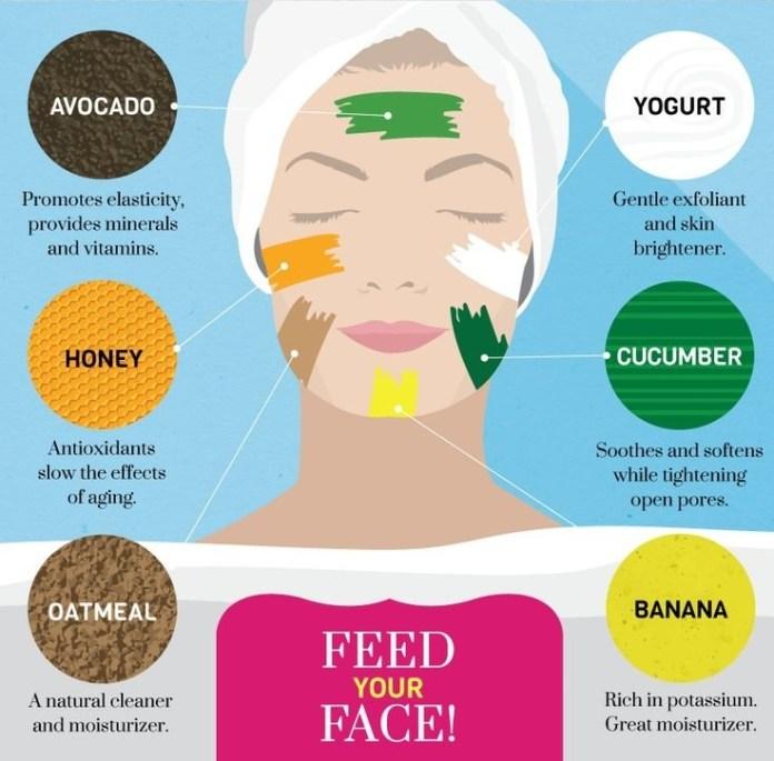 8 Diy At Home Face Mask Recipes