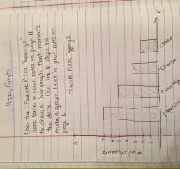 INB - Ms. Saltzmann's Science Class [ 3264 x 2448 Pixel ]