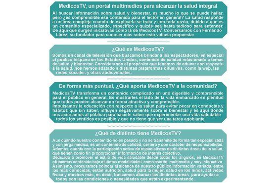 Médicos TV