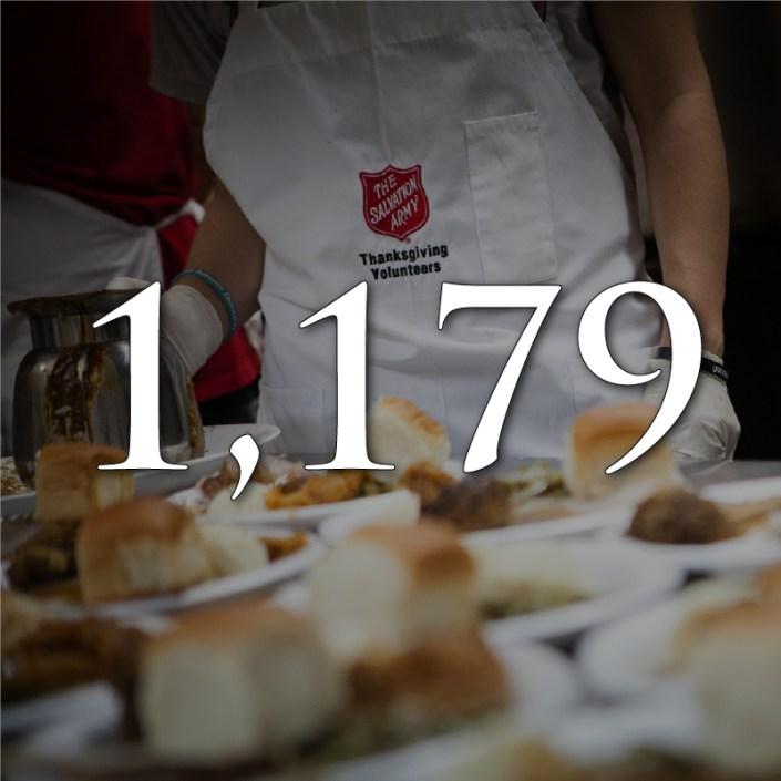 TSA volunteer serving thanksgiving meal