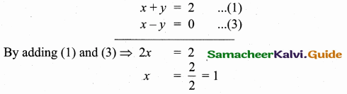 Samacheer Kalvi 10th Maths Guide Chapter 5 Coordinate Geometry Additional Questions 23