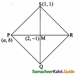 Samacheer Kalvi 10th Maths Guide Chapter 5 Coordinate Geometry Ex 5.2 17