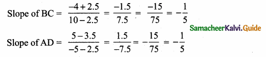 Samacheer Kalvi 10th Maths Guide Chapter 5 Coordinate Geometry Ex 5.2 9