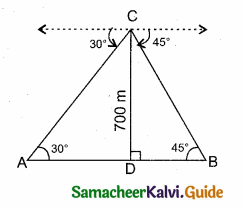Samacheer Kalvi 10th Maths Guide Chapter 6 Trigonometry Additional Questions 57