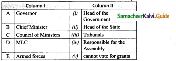 Samacheer Kalvi 10th Social Science Guide Civics Chapter 3 State Government 1