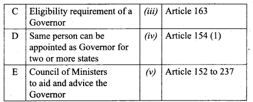 Samacheer Kalvi 10th Social Science Guide Civics Chapter 3 State Government 5