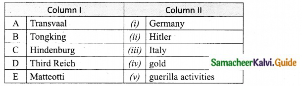 Samacheer Kalvi 10th Social Science Guide History Chapter 2 The World Between Two World Wars 1