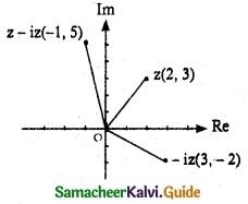 Samacheer Kalvi 12th Maths Guide Chapter 2 Complex Numbers Ex 2.2 2