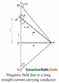 Tamil Nadu 12th Physics Model Question Paper 3 English Medium 14