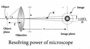 Tamil Nadu 12th Physics Model Question Paper 3 English Medium 20