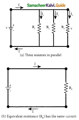 Tamil Nadu 12th Physics Model Question Paper 5 English Medium 9
