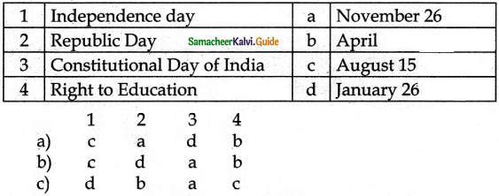 Samacheer Kalvi 6th Social Science Guide Civics Term 2 Chapter 2 The Constitution of India