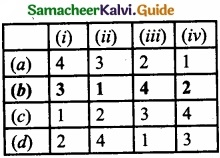 Tamil Nadu 11th Commerce Model Question Paper 2 English Medium img 1