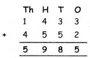 Samacheer Kalvi 4th Maths Guide Term 1 Chapter 2 Number Ex 2.6 8