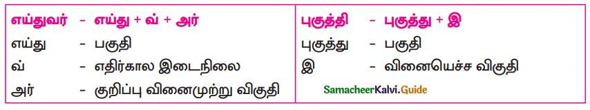 Samacheer Kalvi 10th Tamil Guide Chapter 3.6 திருக்குறள் - 5