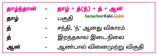 Samacheer Kalvi 10th Tamil Guide Chapter 5.3 திருவிளையாடற் புராணம் - 5